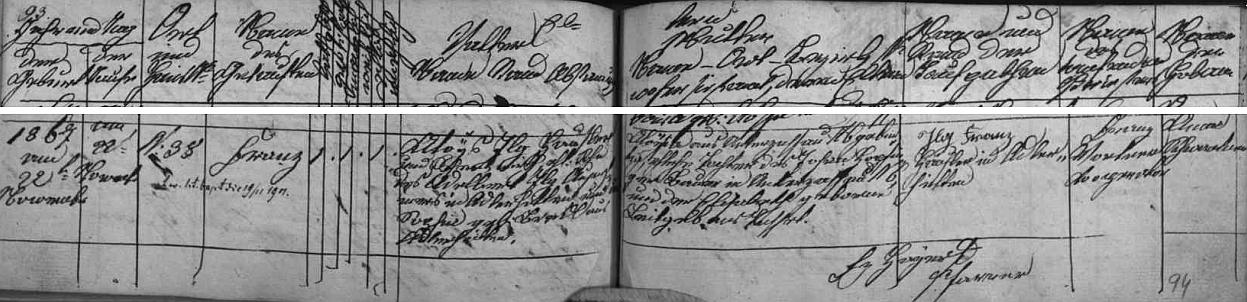 Narodil se podle křestní matriky farní obce Kunžvart domkáři Aloysi Ilgovi (jeho otec Adalbert Ilg a matka Sophie hospodařili v blízké osadě Adlerhütte /dnes zaniklé Samoty/) a jeho ženě Aloysii, rodem z Dolního Cazova (Unterzassau)