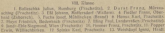 Mezi žáky poslední třídy německého reálného gymnázia v Prachaticích ve školním roce 1921/1922