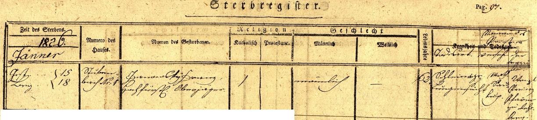 Záznam o jeho skonu v prášilské úmrtní matrice