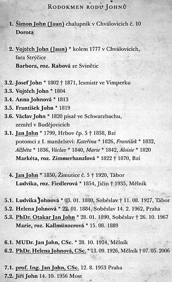 Rodokmen rodu Johnů (Jaunů), zasahující jak na strýčický jazykový ostrov, tak do mé rodné Soběslavi