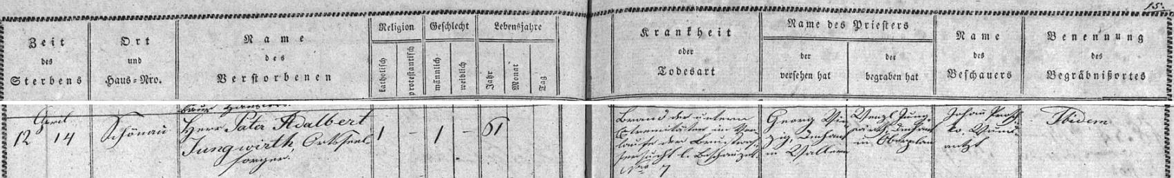 """Záznam o jeho skonu 12. dubna roku 1851 a pohřbu dva dny nato v """"šenavské"""" úmrtní matrice"""