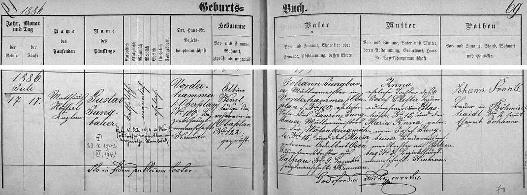 Záznam o jeho narození doplňuje v hornoplánské matrice přípis o videňské svatbě v červenci 1914, na konci toho měsíce byla vyhlášena první světová válka, s Margarethou, roz. Hamböckovou