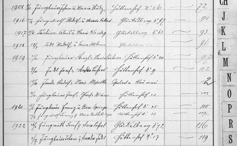"""Index """"oddaných"""" ve zvonkovské matrice svědčí o tom, kolik tu bylo Jungbauerů - nás ovšem nejvíc zajímá ten první vroce 1919"""