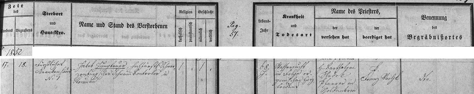 """Záznam o úmrtí a pohřbu v krumlovské matrice uvádí věk zemřelého 68 let a hřbitov u sv. Martina jako místo jeho posledního odpočinku, příčinou úmrtí byla """"vodnatelnost jako následek srdeční choroby"""""""