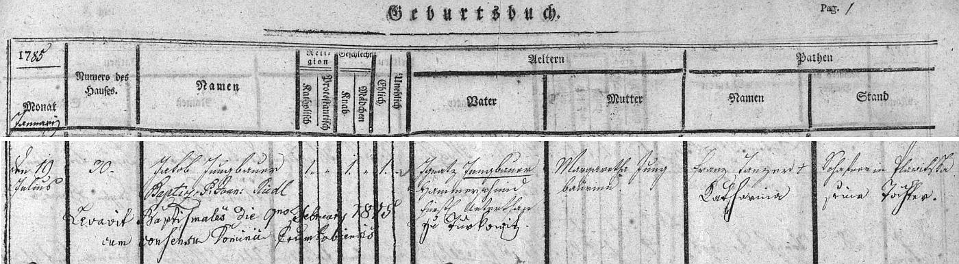 Záznam křestní matriky, vedené v Českém Krumlově pro okolní obce, o jeho  narození v Dobrkovicích, ve stejném domě se roku 1896 narodila Anna Jungbauerová, matka na stránkách Kohoutího kříže rovněž zastoupeného Ludwiga Bürgera