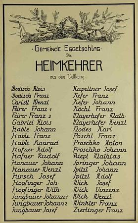 """Nechybí tu v seznamu navrátilců z první světové války, jemuž věnoval ve """"své"""" kronice čestné místo"""