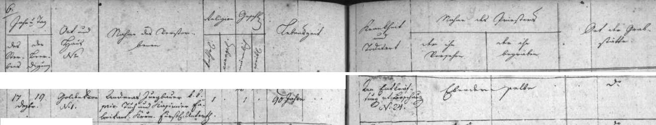Zlatokorunská úmrtní matrika zaznamenala takto skon jeho devadesátiletého otce dne 17. prosince roku 1830