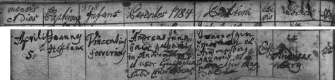 Záznam o jeho narození v Ondřejově čp. 22