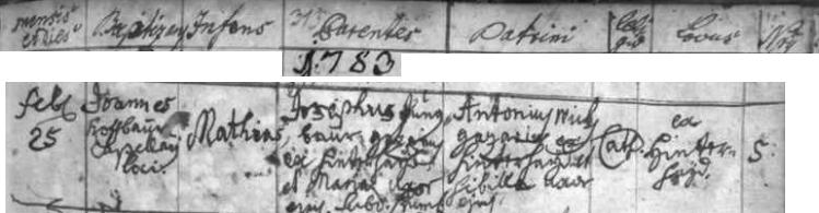 Záznam ondřejovské křestní matriky o narození Mathiase Jungbauera, omylem Jiřím Zálohou považovaného za Winzenzova bratra, Josefu Jungbauerovi a jeho ženě Marii v Zadním Boru 25. února roku 1783