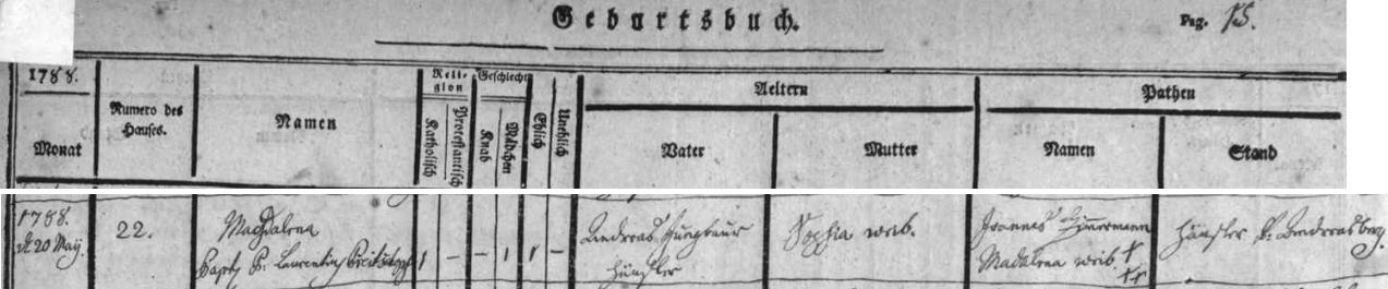 """Jeho sestra Magdalena """"mladší"""" se narodila v Ondřejově dne 22. května roku 1788, pět let po Magdaleně """"starší"""""""