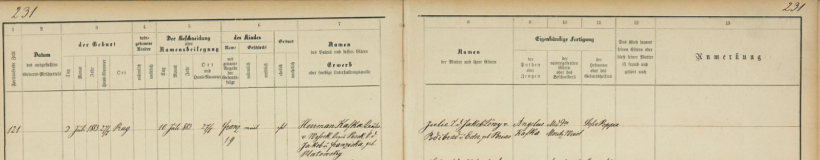 Podle tohoto záznamu pražské židovské matriky se tu narodil dne 3. července roku 1883 v domě čp. 27/I. a týden nato dostal po obřízce jméno Franz - novorozencův otec, psaný tu Herrman Kafka, byl obchodníkem z Oseku (Wossek) vPíseckém kraji (Kreis Pisek) a synem Jakoba Kafky a jeho ženy Franzisky, roz. Platowsky, chlapcova matka Julie byla pak dcerou Jakoba Löwyho z Poděbrad a jeho ženy Ester, roz. Poriasové - kmotrem chlapce se stal Angelus Kafka, obřízku provedl MUDr. Moritz Weisel, porodní bábou byla Sofie Popperová