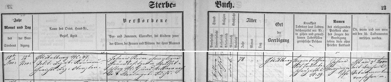 Záznam o jeho úmrtí v knize zemřelých farní obce Zvonková