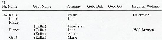 Kalalovi v Nových Chalupách opravdu žili, ale kromě jejich odchodu do Rakouska o nich krajanský sborník nic bližšího nesděluje...