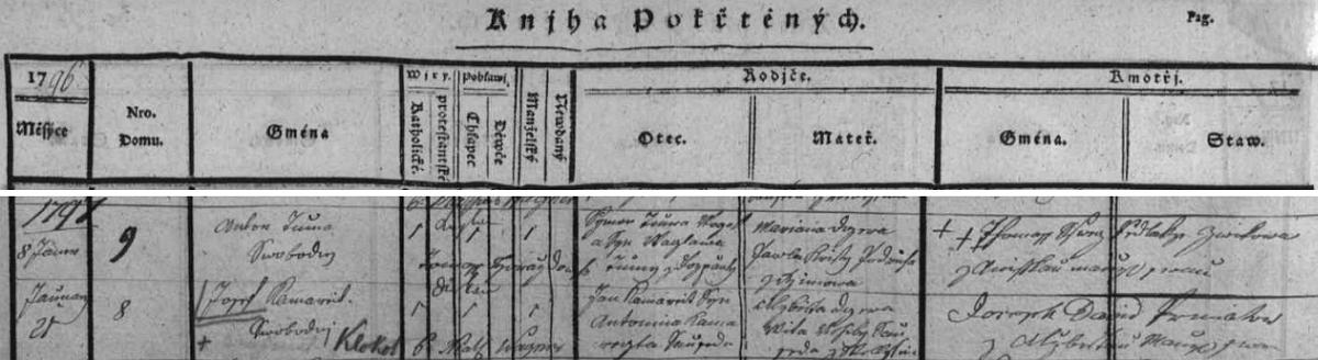 Záznam velešínské křestní matriky o narození jeho staršího a známějšího bratra Josefa
