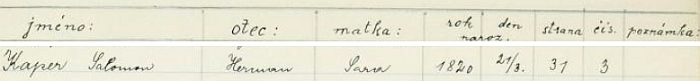 Doklad pro psaní příjmení