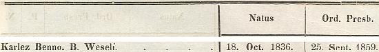 Záznam v Directoriu budějovické diecéze na rok 1865 uvádí místo (Bohemus Weseliensis) a datum jeho narození, navíc pak i den, kdy byl vysvěcen na kněze