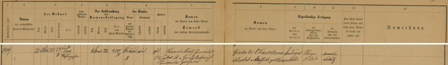 Podle tohoto záznamu pražské židovské matriky se narodil 21. října roku 1888, 1. listopadu byl pak obřezán a dostal jméno Richard ve svém rodném domě čp. 31/II. ve Vodní ulici (Wassergasse), dnes Praha 5 - otec Hermann Katz, žurnalista, byl synem Jakoba Katze z Velkých Nehvizd (Groß Nehwizd), dnes jen Nehvizdy, a jeho ženy Ludmilly, roz. Friedové, chlapcova matka Gisella byla pak dcerou advokáta Leopolda Brodeho a jeho ženy Mathildy, roz. Kespalové - kmotrem dítěte se stal Ferdinand Ehler, obřízku provedl Hugo Brode a jako porodní bába je tu psána Amalia Schützová