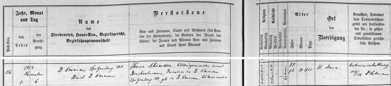"""Záznam v českokrumlovské knize zemřelých už svědčí o tom, že nebylo nikoho, kdo by doplnil správné datum narození někdejšího """"Altbürgermeistra"""" a """"Bezirksobmana"""""""