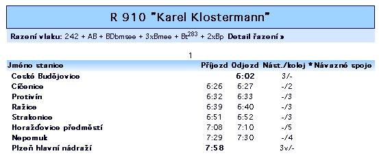 Mezi Českými Budějovicemi a Plzní jezdí rychlík Karel Klostermann