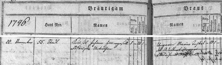 Záznam o svatbě rodičů 3 roky před jeho narozením, matka byla roz. Ungarová (zde psána příimením Ungarin!)