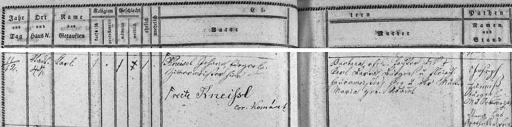 """V českobudějovické matrice je novorozenec psán jako Karl Kneisel (úředník Komárek to příjmení dodatečně opravil), syn Johanna Kneissla, místního tesaře, a jeho ženy Barbary, roz. Bartaové, místem narození byl dům """"ve městě čp. 47"""""""