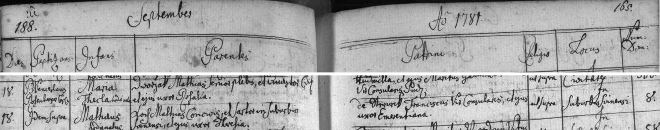 Jeho děd Mathias se v Českých Budějovicích podle tohoto latinsky ještě psaného záznamu zdejší křestní matriky narodil dne 18. září roku 1781