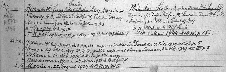 Rozrod Rotschedlových ze Záboří čp. 10 v indexu strýčické matriky se jménem Marie, matky Heinze Kölbla, na samém konci