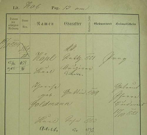 Jeho pražská pobytová přihláška uvádí vedle manželky i dva jeho syny Karla (*1883) a Adolfa (*1893)