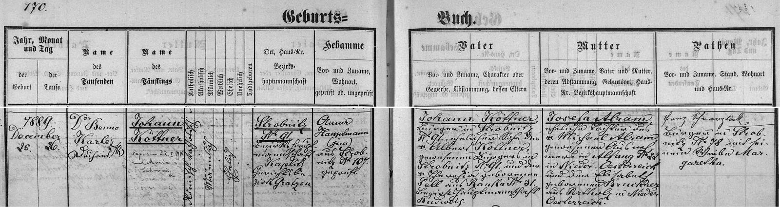 Záznam o jeho narození v křestní matrice farní obce Horní Stropnice