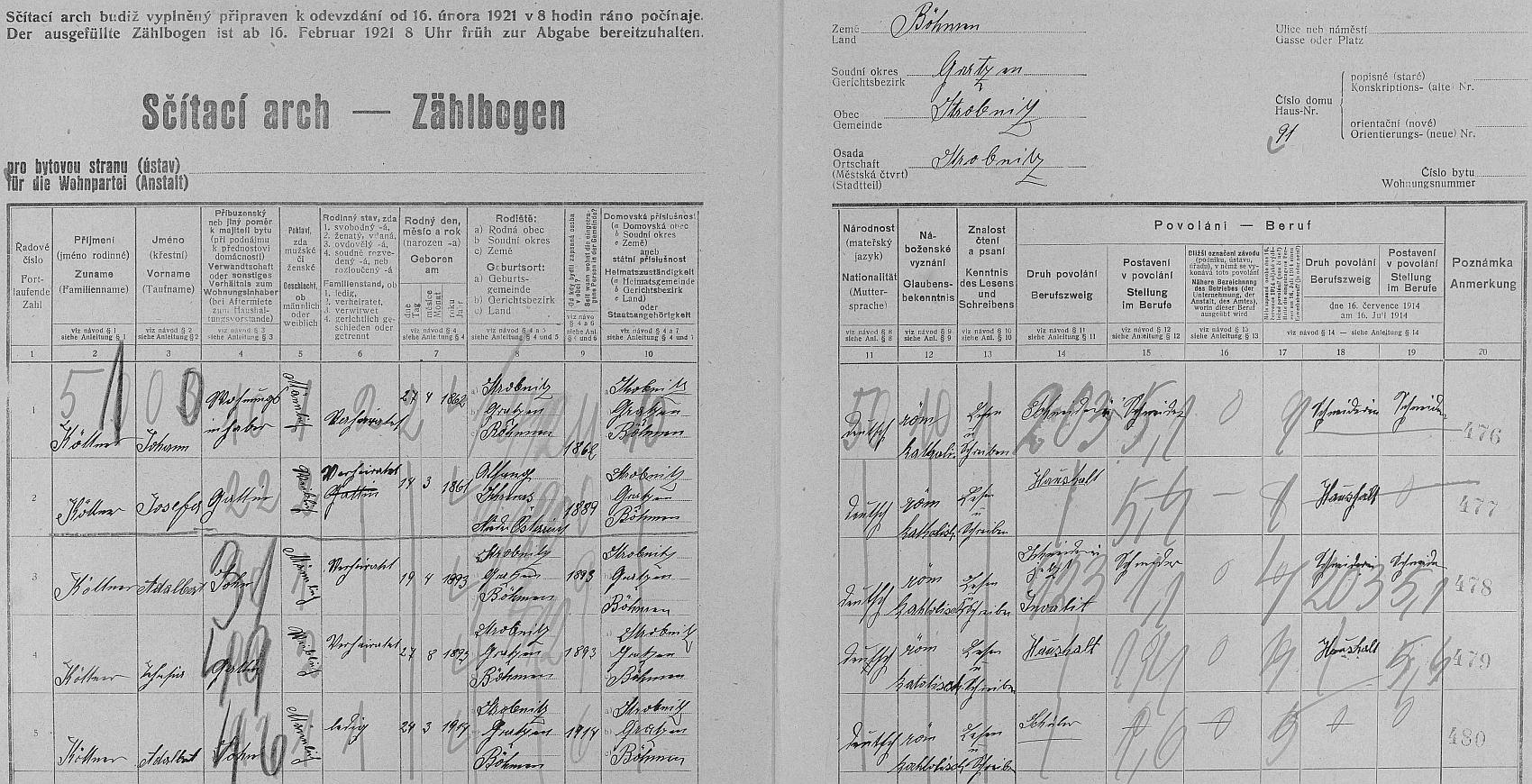 Arch sčítání lidu z roku 1921 pro stavení čp. 91 v Horní Stropnici, kde už není uveden