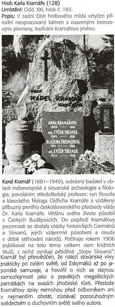 O jeho hrobě