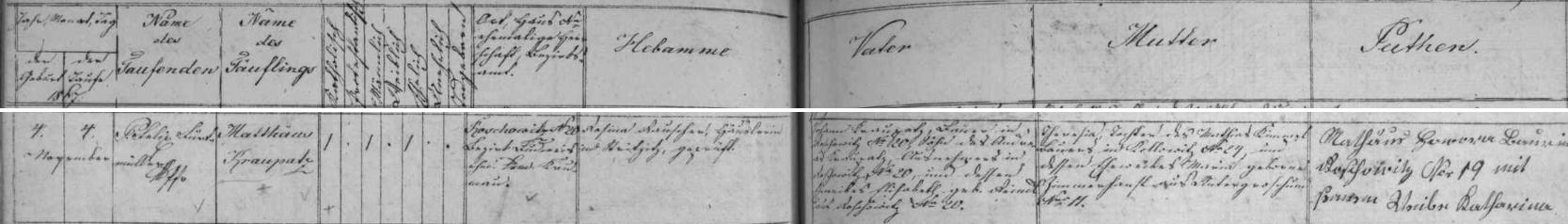 Záznam strýčické křestní matriky o otcově narození v Radošovicích 4. listopadu roku 1867