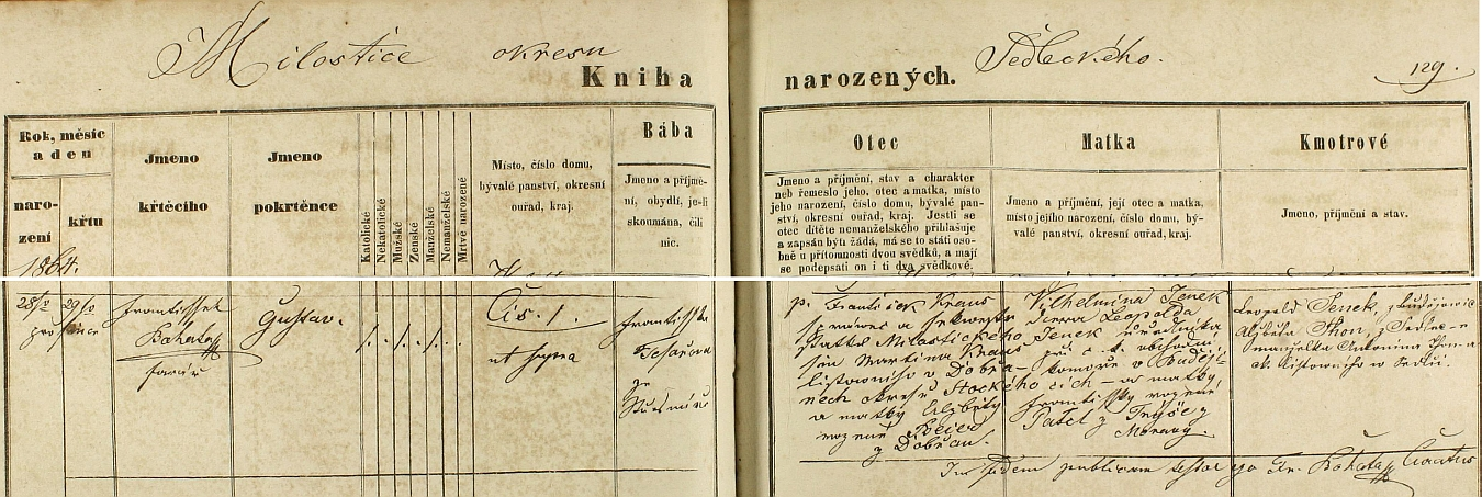 Záznam matriky farní obce Červený Újezd o jeho narození v Milhosticích