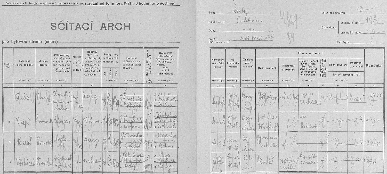 """Tady vysvítá z archu sčítání lidu z roku 1921 pro dům čp. 198 na prachatickém """"hořejším předměstí"""", že tu žil s ovdovělou matkou Ludmillou (*16. září 1883), roz. Krebsovou, u jejího bratra, zdejšího podkováře (Hufschmied) Franze Krebse, který měl českého pomocníka Františka Hřibáčka z Temelína"""