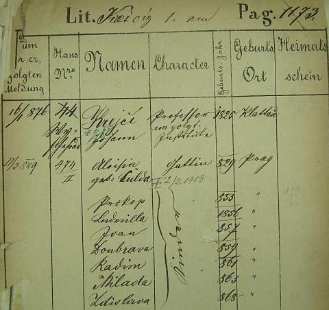 Jeho pražská pobytová přihláška se jmény a daty jeho samého, manželky a dětí