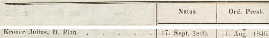 Záznam v Directoriu budějovické diecéze na rok 1865 uvádí místo (Bohemus Planensis) a datum jeho narození, navíc pak i den, kdy byl vysvěcen na kněze