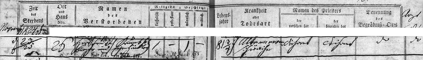 Záznam o skonu jeho otce v tehdy jistě nezvykle vysokém věku téměř 82 let v kaplické úmrtní matrice