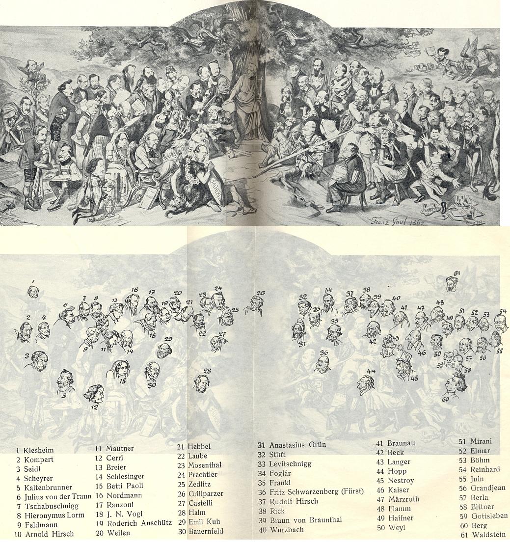 Na obraze Rakouský Parnas od Franze Gaula z roku 1862 je zachycen pod číslem 29 - viz i Carl Adam Kaltenbrunner, Betty Paoli, Ignaz Franz Castelli aFriedrich Schwarzenberg