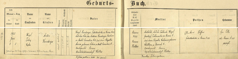 Podle tohoto záznamu v nýrské křestní matrice ho kaplan Wenzel Příbek 4 dny po narození, tj. dne 8. července 1905, pokřtil jménem Anton - novorozencův otec Wenzel Kundinger, tovární dělník v Nýrsku, bytem v rodném domě chlapcově čp. 214, byl synem Andrease Kundingera a jeho ženy Anny, roz. Lobnerové ze Železné Rudy (Markt Eisenstein), matka novorozencova Mathilde byla dcerou nýrského truhláře Wenzela Großkopfa a Kathariny, roz. Schellhornové z Pajreku (Baiereck) u Nýrska, po jako kmotru podepsaném zde nýrském továrním dělníkovi Antonu Böhmovi, sousedu Kundingerových z domu čp. 213, dostal pak zřejmě chlapec i své křestní jméno  - pozdější přípis nás ještě zpravuje o svatbě Antona Kundingera s Ernestine Stieveovou dne 27. ledna roku 1929 v dolnorakouském městě Purkersdorf ve Vídeňském lese