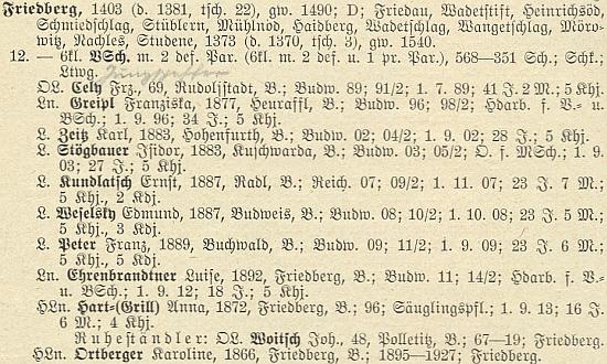 Mezi učiteli frymburské školy, kde s ním působili i Franziska Greiplová, Franz Peter a Isidor Stögbauer, vsoupisu německého učitelstva v Čechách z roku 1928