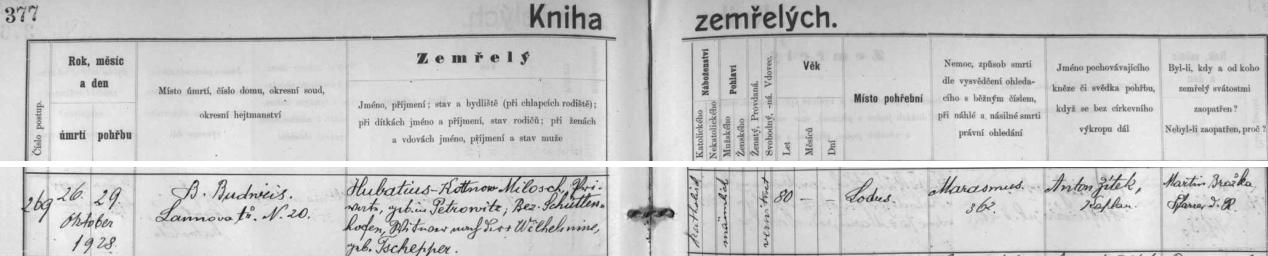 Německý záznam v českobudějovické Knize zemřelých dokládá místo úmrtí Milosche Hubatia-Kottnow, jak je tu psán, vdomě čp. 20 na Lannově třídě, rovněž pak jeho původ z pošumavských Petrovic, okres Sušice