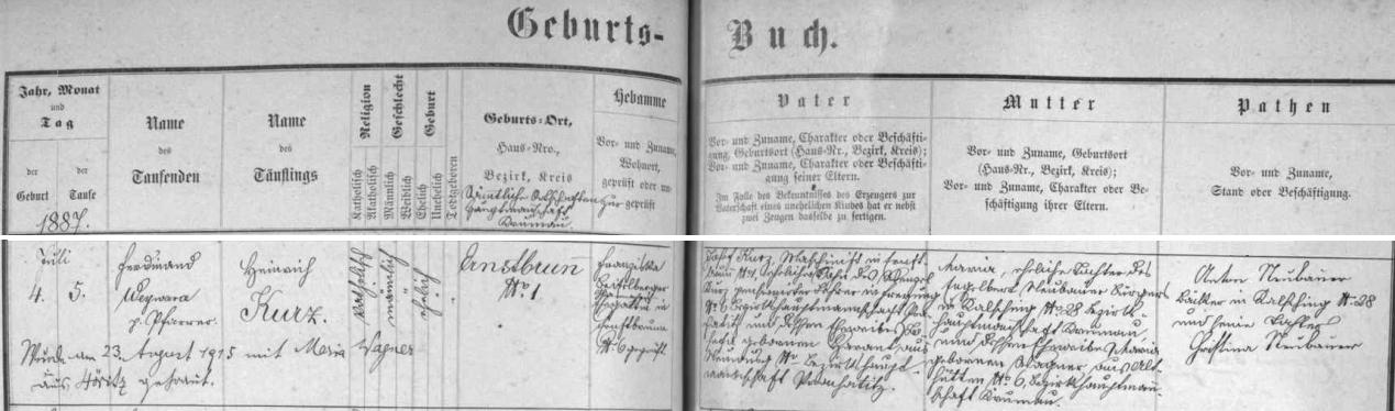 Podle záznamu v matrice farní obce Křišťanov narodil se v Arnoštově čp. 1 strojníku Josefu Kurzovi (jeho otec Wenzel byl učitelem v Lipce, matka Josefa byla roz. Harantová) a jeho ženě Marii, dceři Engelberta Neubauera z Chvalšin aMarie, roz. Wagnerové ze Staré Huti, okres Krumlov