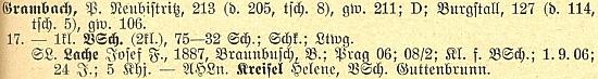Záznam o něm v seznamu učitelstva němemeckých obecných a měšťanských škol z roku 1928