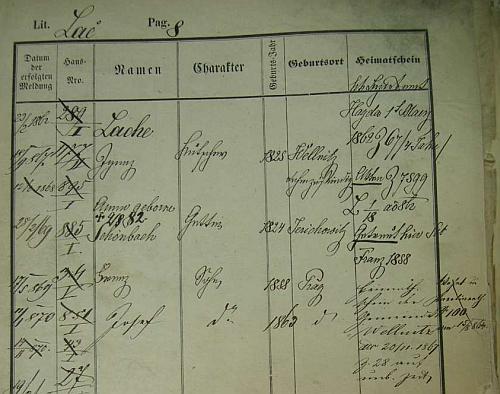 Pražská policejní přihláška jeho děda Ignaze Lacheho
