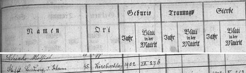 Záznam v indexu matrik farní obce Světlík zachycuje jen letopočet narození Ludwiga Steffla - chybí svatba i pohřeb