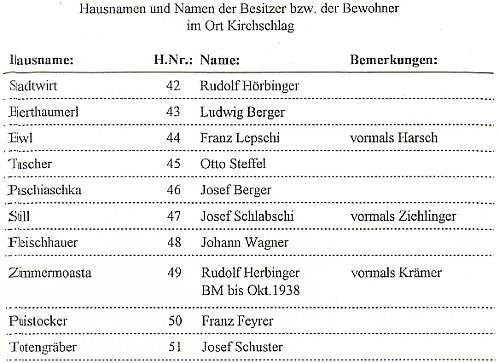 Na soupisu majitelů domů ve Světlíku před odsunem je jako majitel rodného domu Ludwiga Steffla čp. 45 uveden Otto Steffel