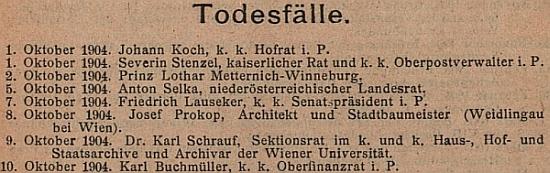 Záznam o jeho úmrtí ve vídeňské ročence