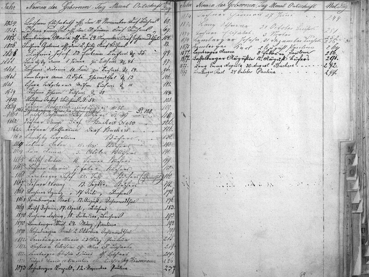 Jen na této dvoustraně indexu narozených v Pohoří na Šumavě ve druhé půli 19. století (novější není digitálně dostupný) lze napočítat téměř 20 osob s příjmením Lechner!