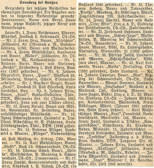 """V roce 1958 zveřejnil krajanský měsíčník """"Hoam!"""" tento seznam někdejších obyvatel Žumberka s jejich aktuálními adresami"""