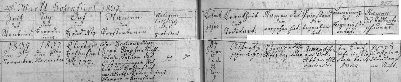 Záznam vyšebrodské úmrtní matriky o jeho skonu a pohřbu